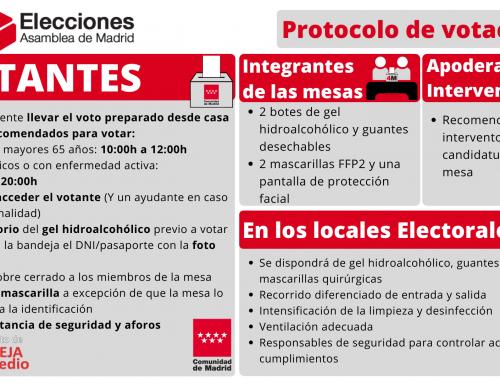 Protocolo de Votación